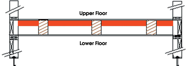 Floor Plan for Sound Walls